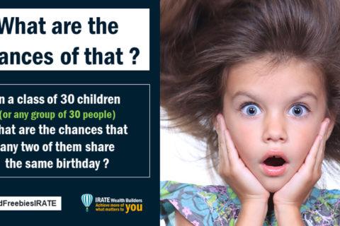 Same Birthday Probability