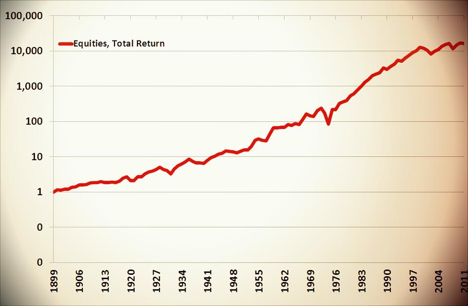 The upward sloping chart
