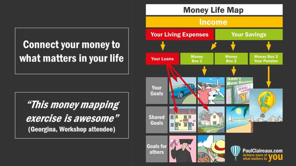 Money Life Map. Paul Claireaux