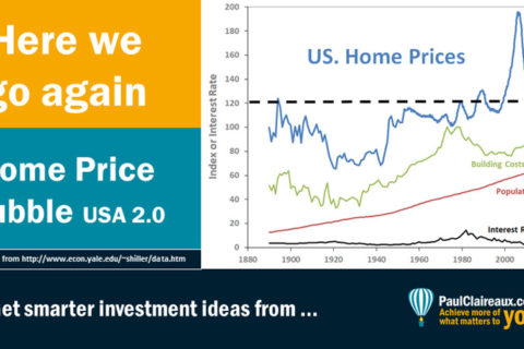 USA Home Prices