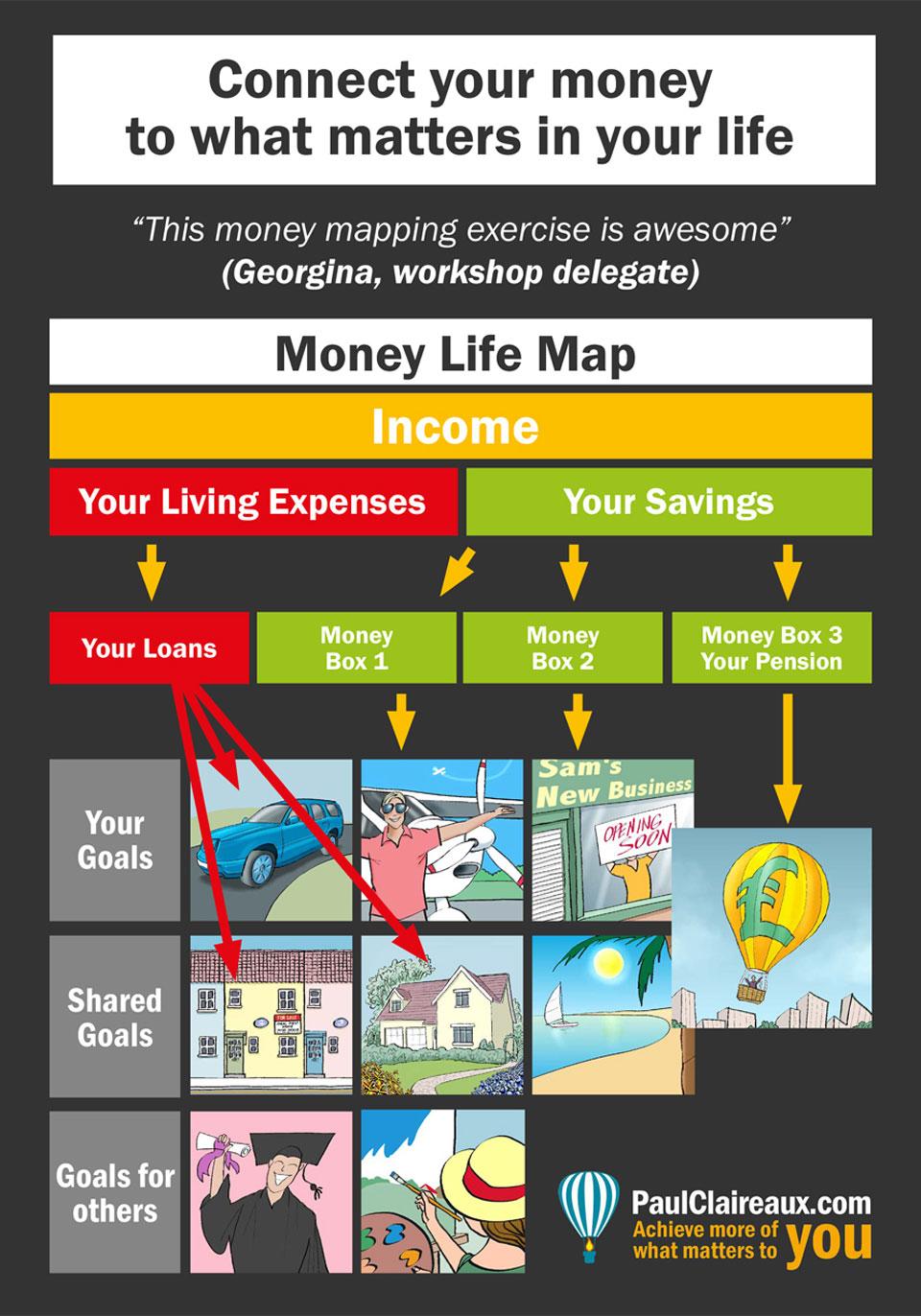 Money Map 2
