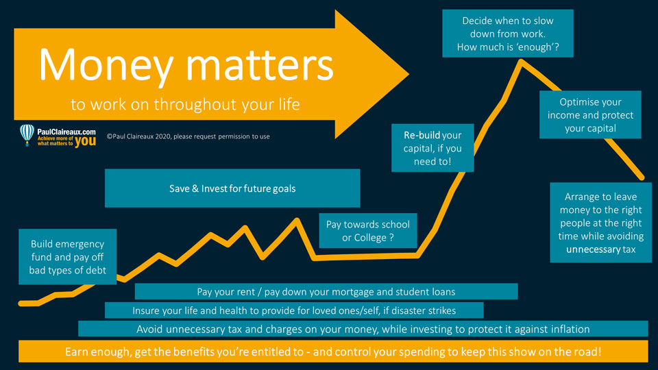Money matters on a page