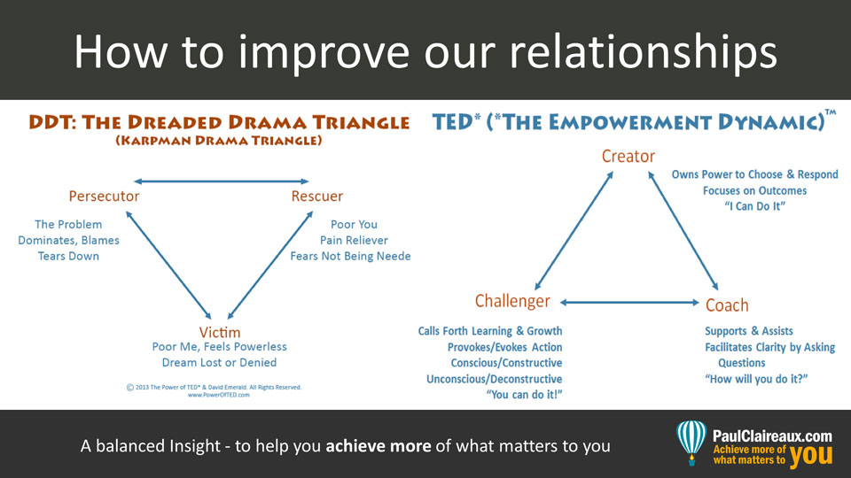 How to improve relationships. Paul Claireaux