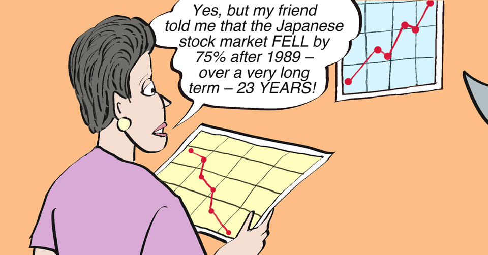 stock market timing 3