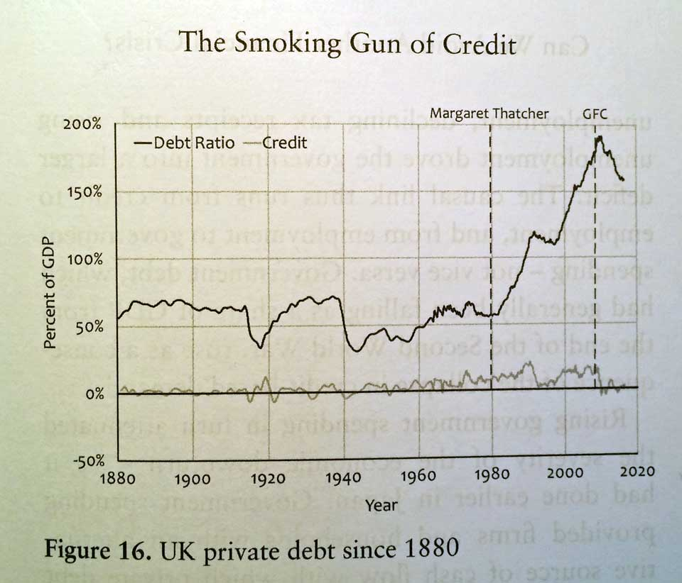 UK Private Debt