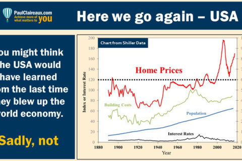 House prices USA