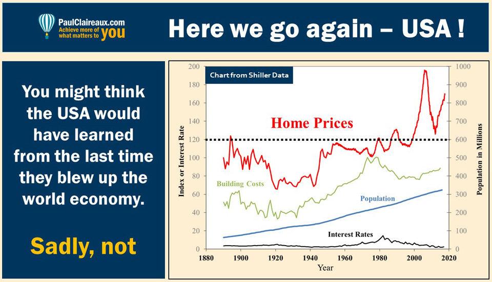 House prices USA
